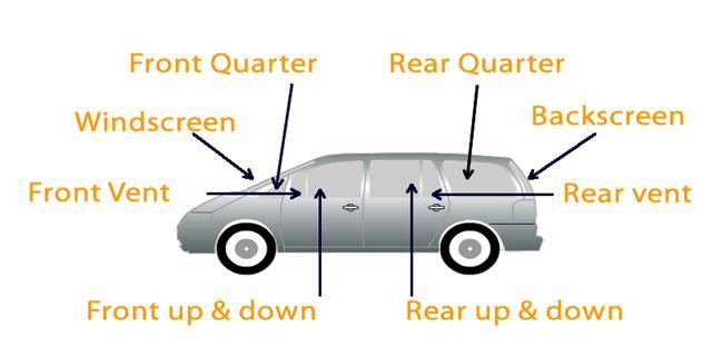 car window guide